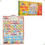 Навчальний плакат Limo Toy Англійська мова (7031 ENG)